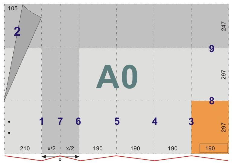 schemat składania rysunków skoroszytów - format A0
