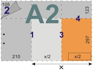 schemat składania rysunków doskoroszytów - format A2