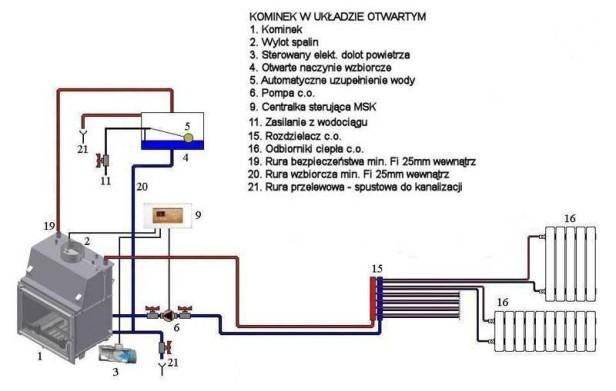 3732f_instalacje-zdjecia_1_jpg_kominek-4_main