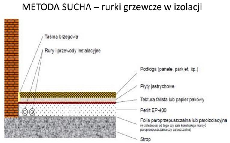sucha - Kopia