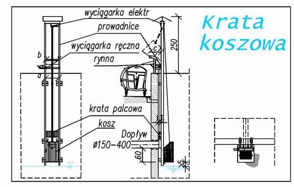 krata_koszowa