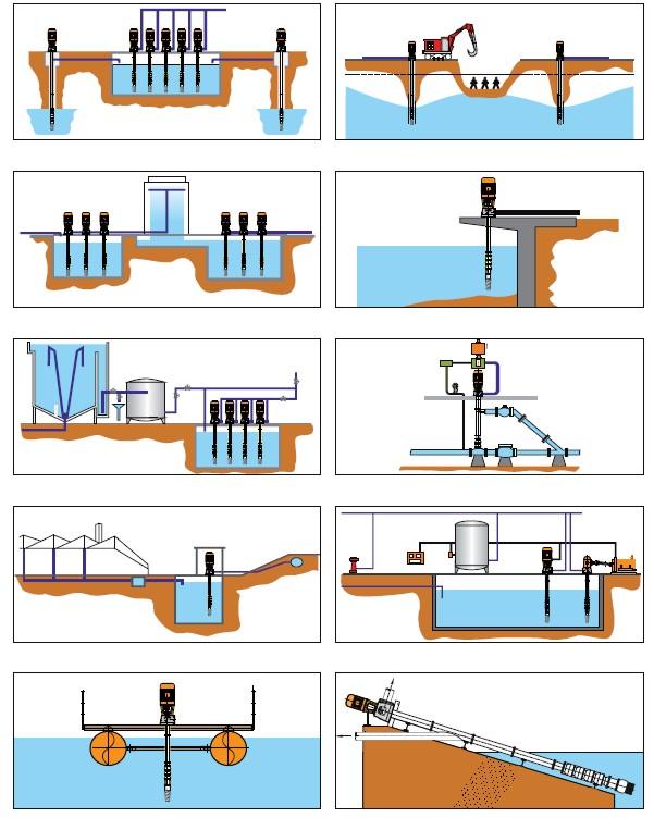laynebowler-pompy-walowe-pionowe-turbinowe-zastosowania