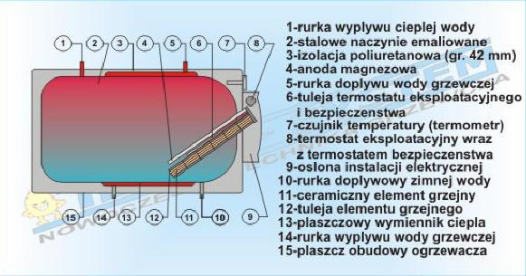 podgrz14