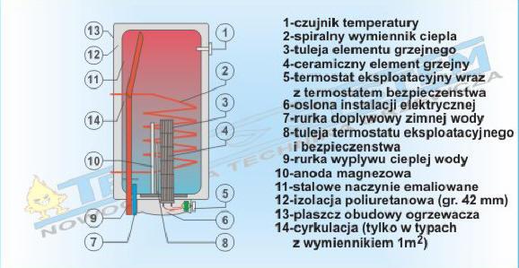 podgrz15