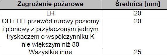 projwo14