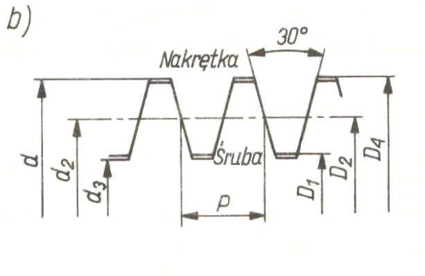 trapezowo symetryczny